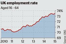 Latest-employment-figures-are-just-the-job-for-a-growing-economy